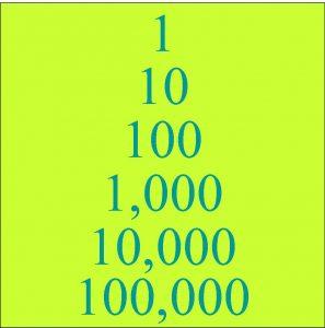 Order of Magnitude Calculations